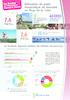 Estimation du poids économique du tourisme en Pays de la Loire. Août 2014 - application/pdf