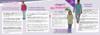 """Plaquette """"stage et discriminations"""" réalisée par Tissé métisse - application/pdf"""