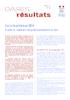 L'activité partielle en 2014 : le poids de l'industrie et des grands établissements se réduit - application/pdf