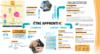 Apprenti-e, se former en entreprise et au CFA 2016 - application/pdf