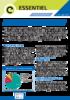 Fonctions supports et administratives : 230 000 actifs au service des entreprises. Essentiel - application/pdf