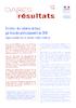 Évolution des salaires de base par branche professionnelle en 2018 : légère accélération et pouvoir d'achat stabilisé - application/pdf