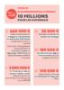 Covid-19 : plan départemental d'urgence du Département de la Mayenne - application/pdf