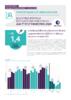 Les offres d'emploi diffusées par Pôle emploi aux 1er et 2e trimestres 2020 - application/pdf