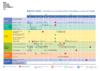 Agenda social : calendrier revu suite à la conférence du dialogue social du 26/10/2020 - application/pdf
