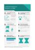 L'apprentissage en Pays de la Loire : synthèse en infographie - application/pdf