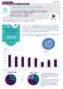 Les offres d'emploi cadres déposées à Pôle emploi Pays de la Loire. Année 2020 - application/pdf
