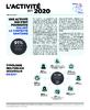 Réseau E2C France : l'activité en 2020 - application/pdf
