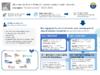 Contrat d'objectifs sectoriel régional emploi-formation-orientation 2020-2022. Construction (infogram) - application/pdf